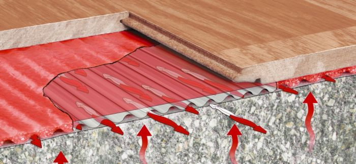 Kronoswiss Provent Flooring Underlay 20M2