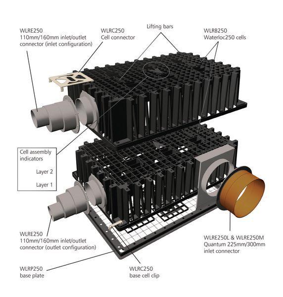 Mly 110Mmx6m S/S Slot Pipe Upp406