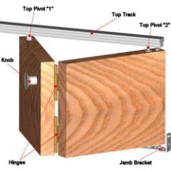 Stormguard Slik Folding Door Gear - 914Mm